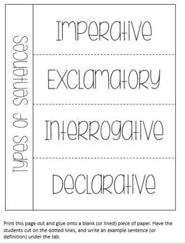Types of Sentences Pack