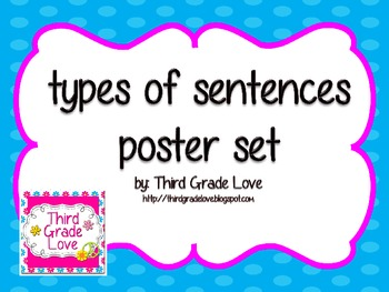 Types of Sentences Poster Set