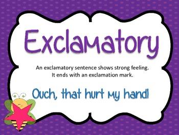 Types of Sentences Poster Set