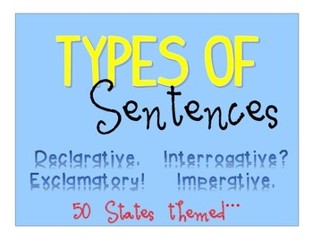 Types of Sentences - Poster Set + - 50 States Themed