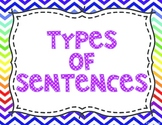 Types of Sentences Posters