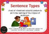 Types of Sentences Posters Free