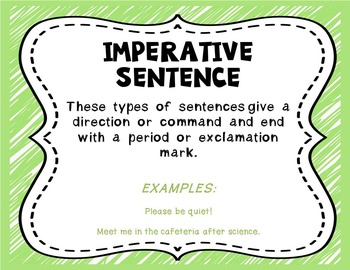 Types of Sentences Posters, Student  Reference Sheet, and Foldable