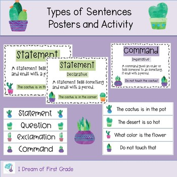 Types of Sentences Posters and Activity