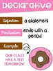 Types of Sentences Posters with a *Donut Doughnut* Theme