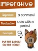 Types of Sentences Posters with a Farm Theme