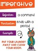 Types of Sentences Posters with a Friendly Monster Theme