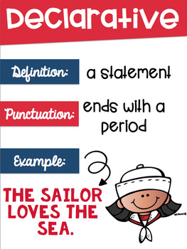 Types of Sentences Posters with a Nautical Theme