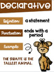 Types of Sentences Posters with a Safari Theme