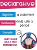 Types of Sentences Posters with a Superhero Theme