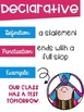 Types of Sentences Posters with a Superhero Theme {UK Version}
