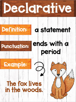 Types of Sentences Posters with a *Woodland Animal Theme* Watercolor Clipart