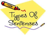 Types of Sentences Power Point