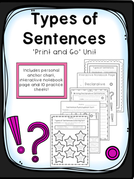 Types of Sentences - Print and Go Unit