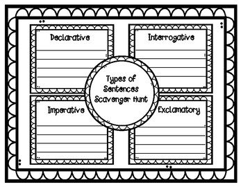 Types of Sentences Printables Pack