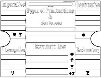 Types of Sentences Foldable (Interactive Notebook)