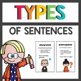 Types of Sentences and Punctuation Unit