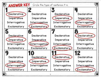 Types of Sentences & Punctuation: SCOOT ACTIVITY or TASK CARDS