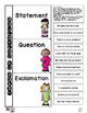 Ela SPIRAL Types of Sentences