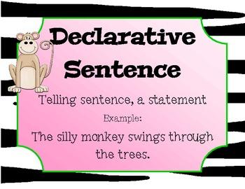 Types of Sentences Safari {Common Core Aligned}