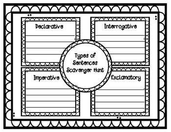 Types of Sentences Scavenger Hunt