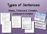 Types of Sentences: Simple, Compound, Complex, Compound-Complex