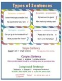 Types of Sentences: Simple Compound Complex Declarative Interrogative