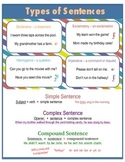 Types of Sentences: Simple Compound Complex Declarative In