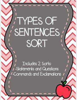 Types of Sentences Sort