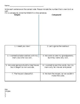 Types of Sentences Sort - Simple/ Compound