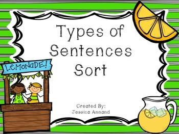 Types of Sentences Sort and worksheet