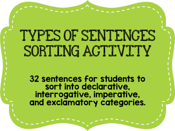 Types of Sentences Sorting Activity