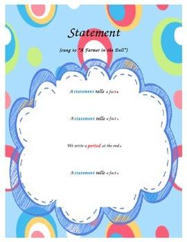 Types of Sentences-Statement Poster