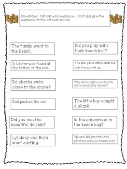 Types of Sentences: Statements and Questions cut and paste