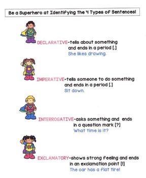 Types of Sentences Superhero Sort