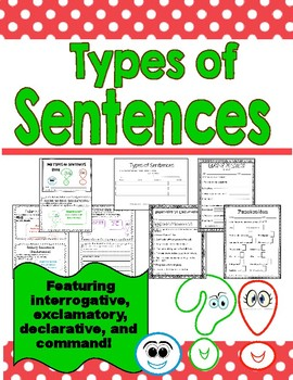 Types of Sentences: Teaching the four Types of Sentences