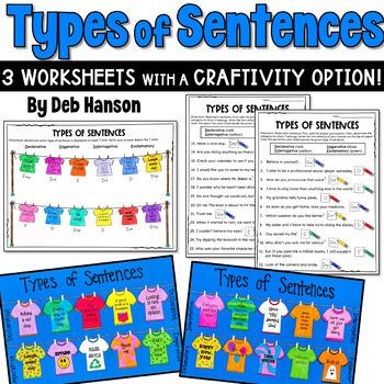 Types of Sentences Craftivity: Declarative, Imperative, Interrogative, Exclam.