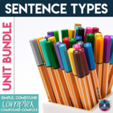 Sentence Types (Sentence Structure): Simple, Compound, Complex, Compound-Complex
