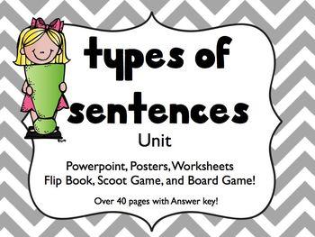 Types of Sentences Unit Powerpoint, Games, & Activities