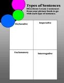 Types of Sentences Worksheet/Organizer