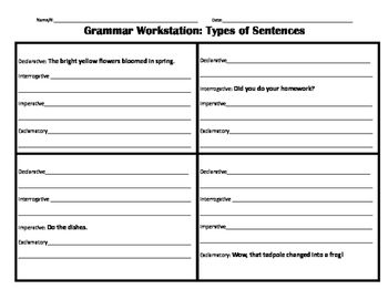 Types of Sentences Workstation