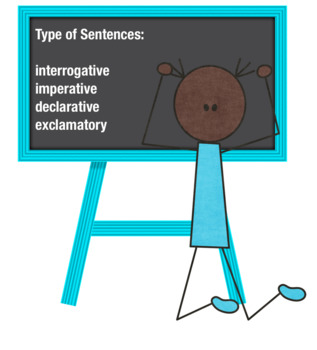 Types of Sentences and Examples FLASHCARDS