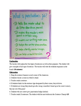 Types of Sentences and Punctuation Marks