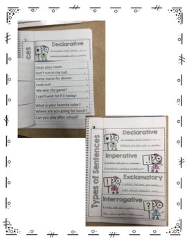 Types of Sentences posters and Interactive Notebook page