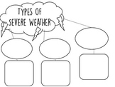 Types of Severe Weather Bubble Chart