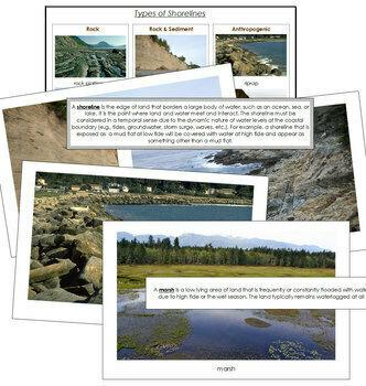 Types of Shorelines