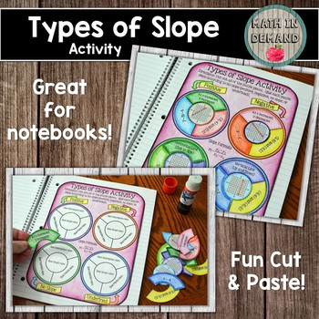 Types of Slope Activity (Cut and Paste Slope Activity)