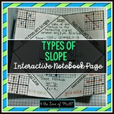 Types of Slope Foldable Page