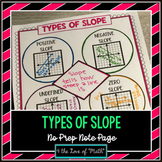 Types of Slope No Prep Note Pages