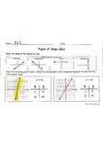Types of Slopes Quiz